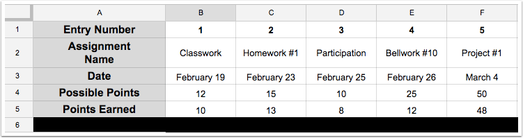 Step 6 - Adding Assignment Names, Date, Possible Points and Points Earned